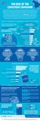 Infographic - GlobeScan 2020 - North America, Canada, US